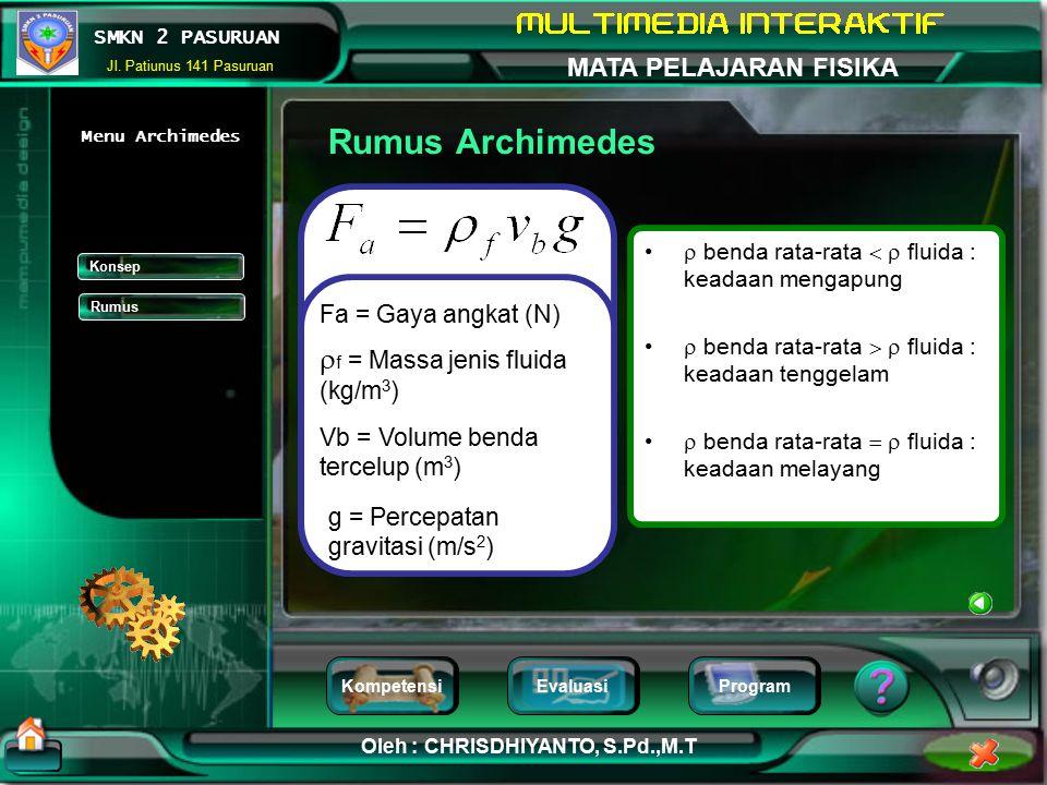 Rumus Archimedes f = Massa jenis fluida (kg/m3) Fa = Gaya angkat (N)