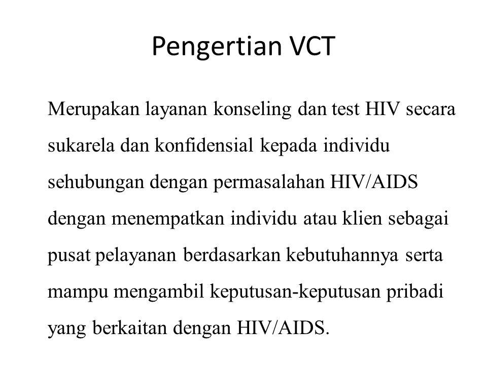 Pengertian VCT