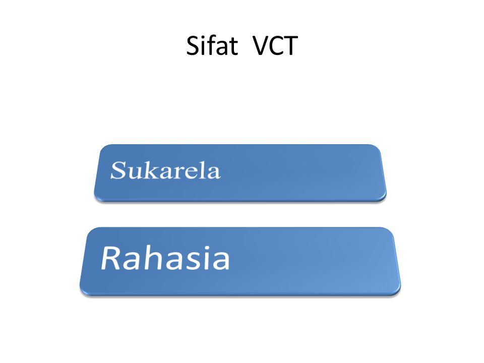 Sifat VCT Sukarela Rahasia