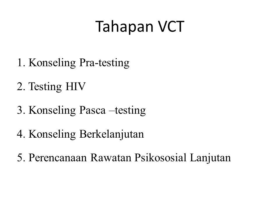 Tahapan VCT Konseling Pra-testing Testing HIV Konseling Pasca –testing