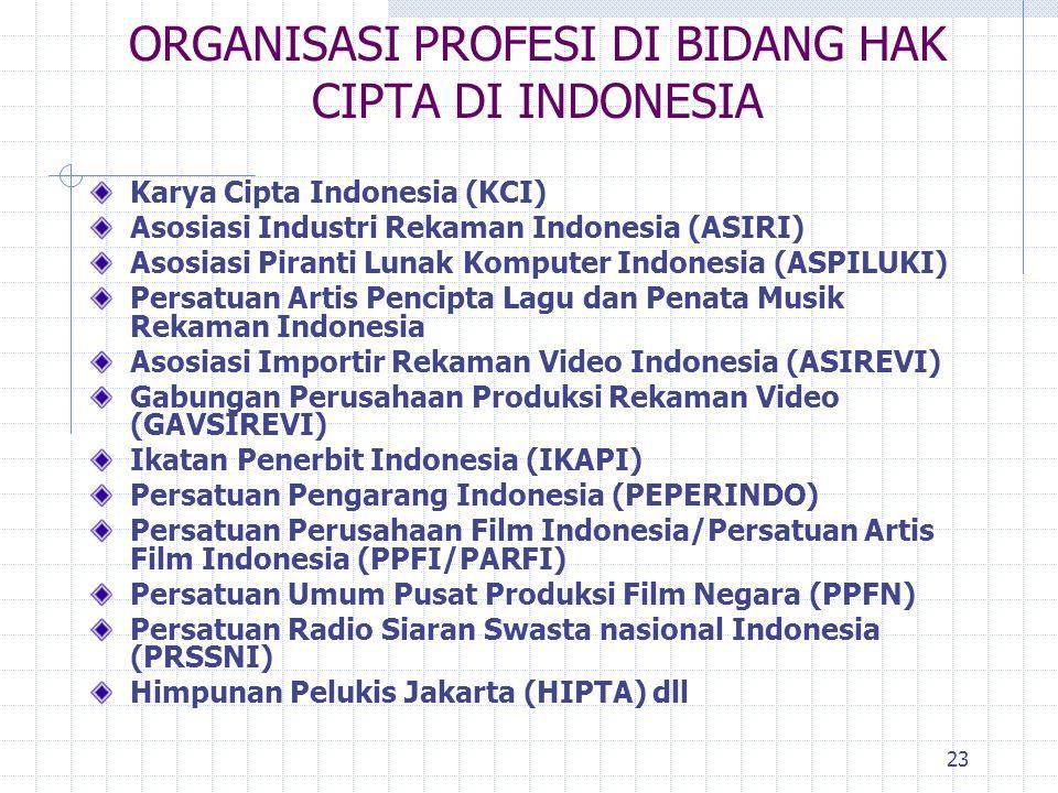 ORGANISASI PROFESI DI BIDANG HAK CIPTA DI INDONESIA
