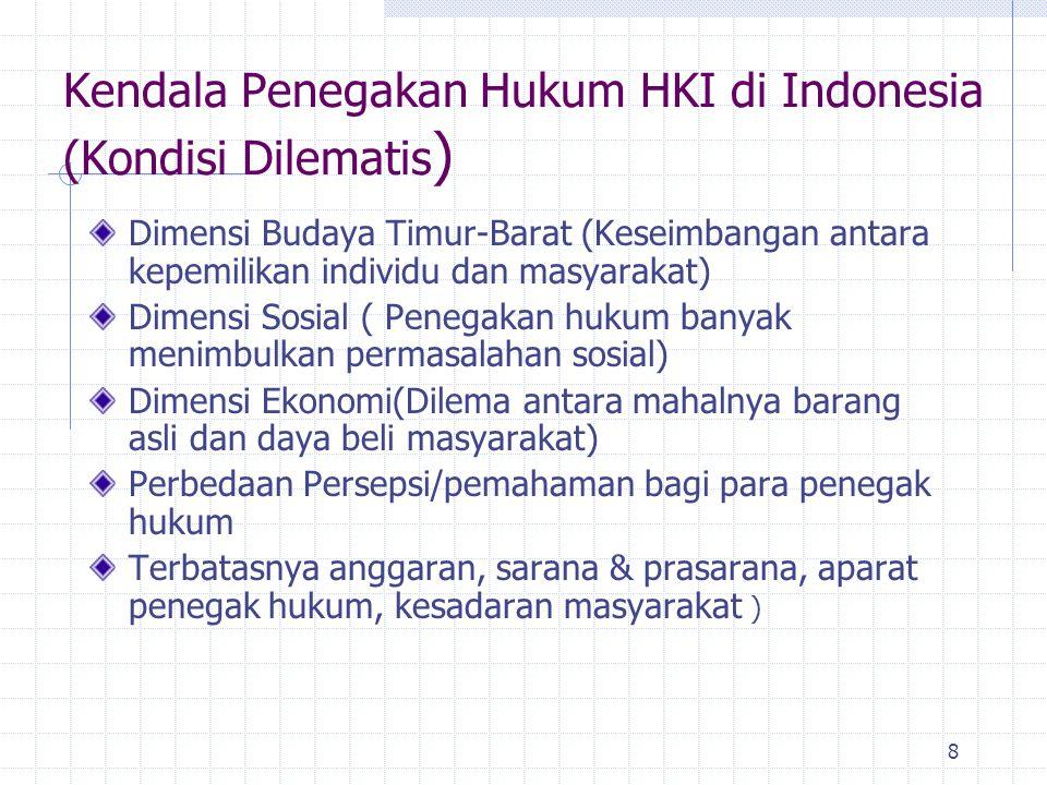 Kendala Penegakan Hukum HKI di Indonesia (Kondisi Dilematis)