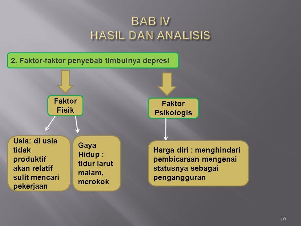 BAB IV HASIL DAN ANALISIS
