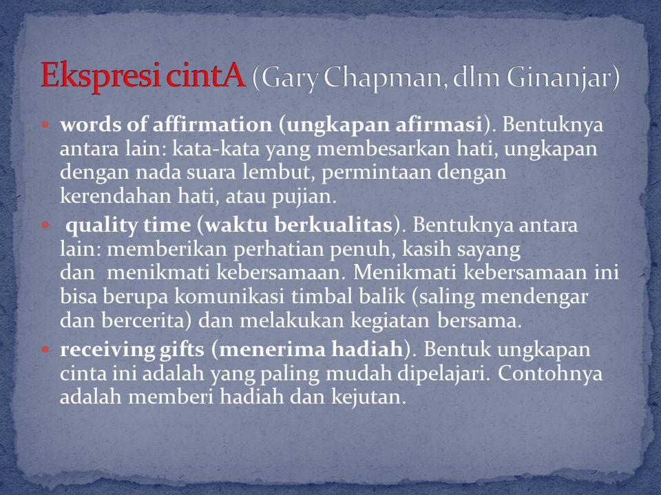 Ekspresi cintA (Gary Chapman, dlm Ginanjar)