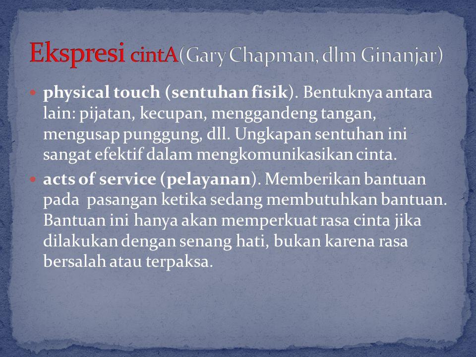 Ekspresi cintA(Gary Chapman, dlm Ginanjar)
