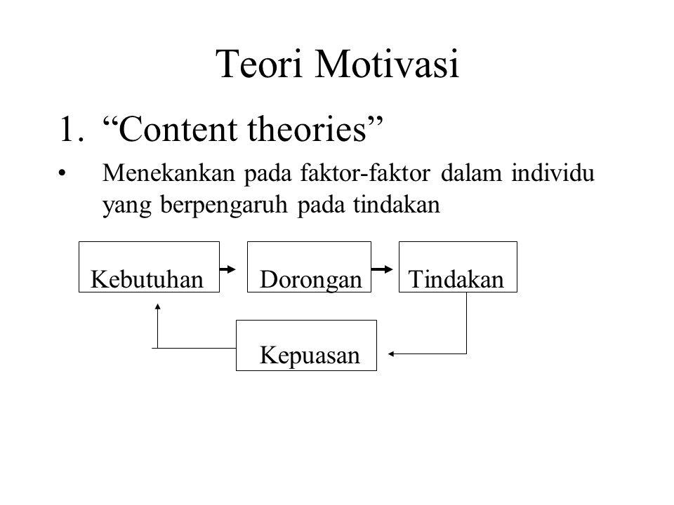 Teori Motivasi Content theories
