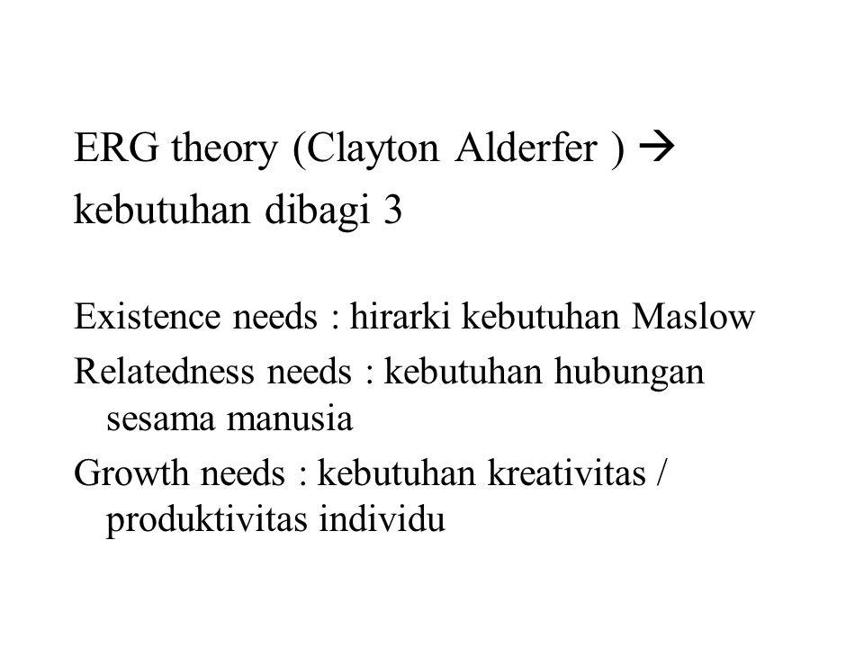 ERG theory (Clayton Alderfer )  kebutuhan dibagi 3