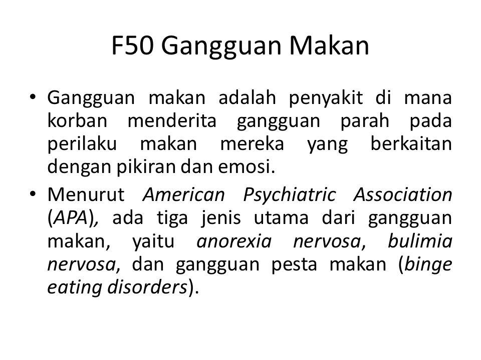 F50 Gangguan Makan