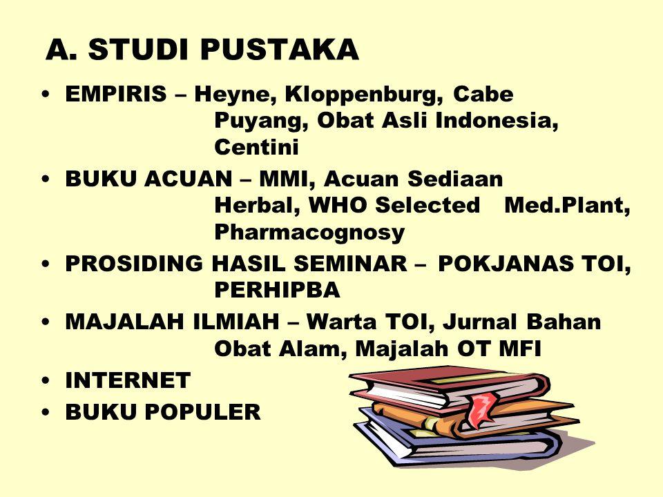 A. STUDI PUSTAKA EMPIRIS – Heyne, Kloppenburg, Cabe Puyang, Obat Asli Indonesia, Centini.