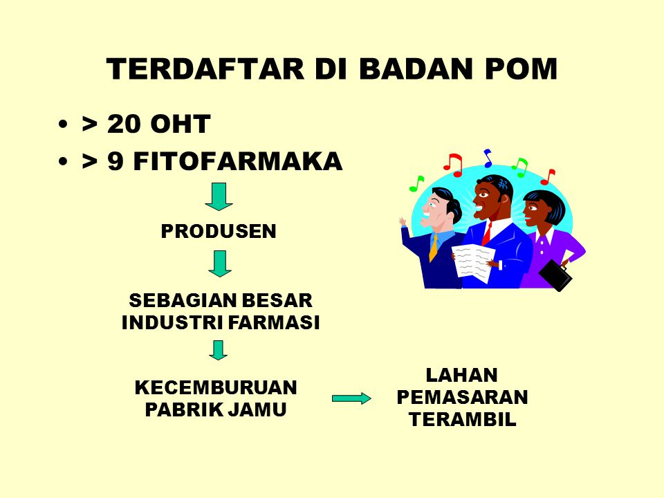 TERDAFTAR DI BADAN POM > 20 OHT > 9 FITOFARMAKA PRODUSEN