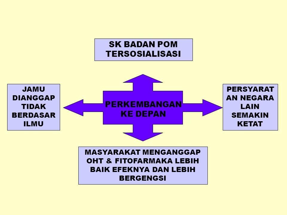 SK BADAN POM TERSOSIALISASI