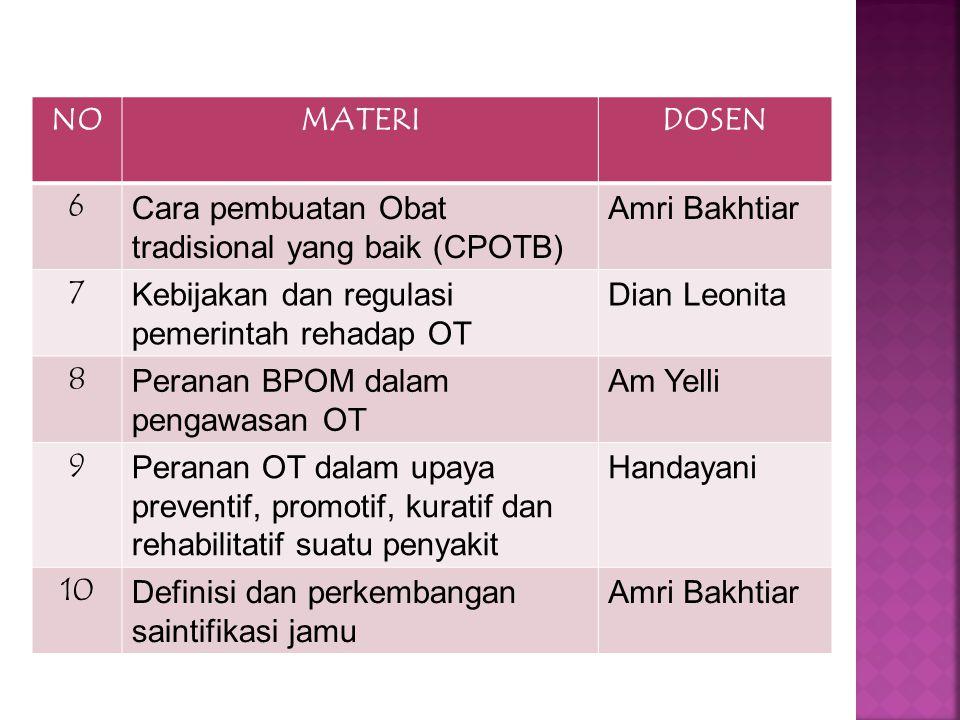 NO MATERI. DOSEN. 6. Cara pembuatan Obat tradisional yang baik (CPOTB) Amri Bakhtiar. 7. Kebijakan dan regulasi pemerintah rehadap OT.