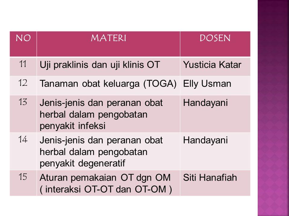 NO MATERI. DOSEN. 11. Uji praklinis dan uji klinis OT. Yusticia Katar. 12. Tanaman obat keluarga (TOGA)