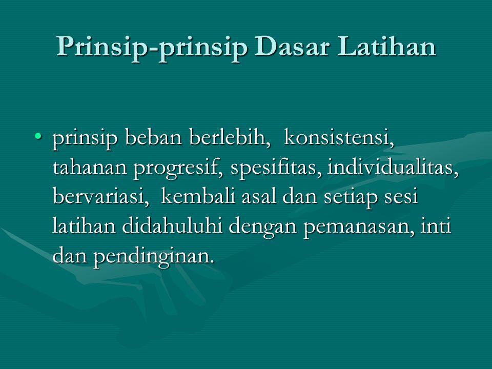 Prinsip-prinsip Dasar Latihan