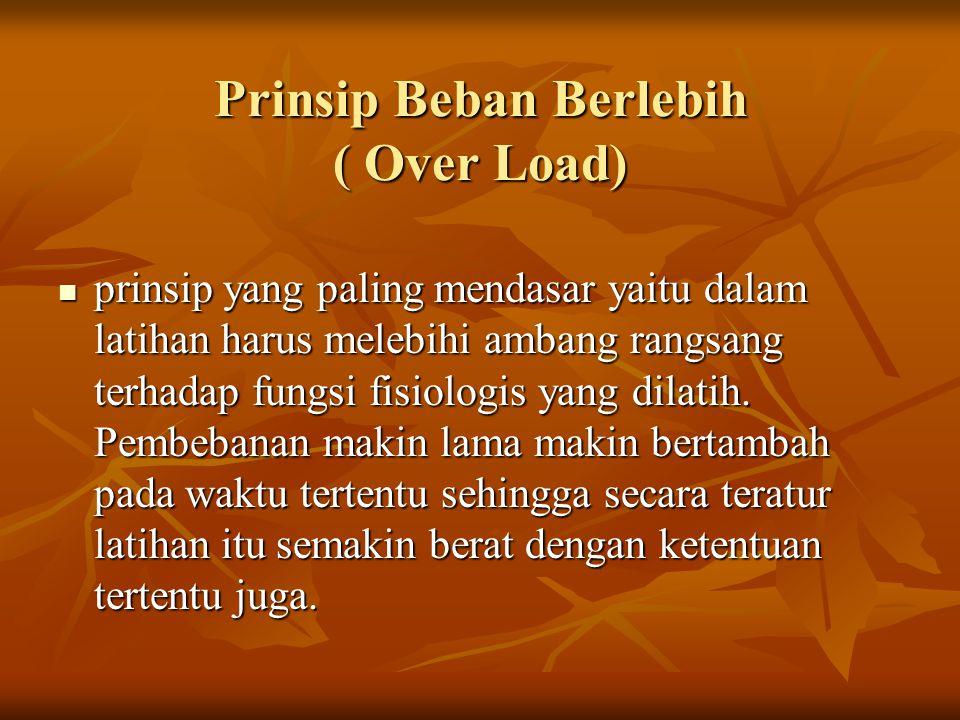 Prinsip Beban Berlebih ( Over Load)