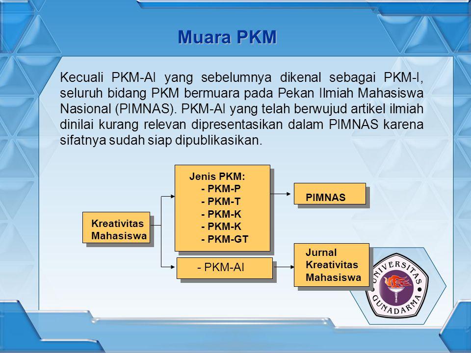 Muara PKM