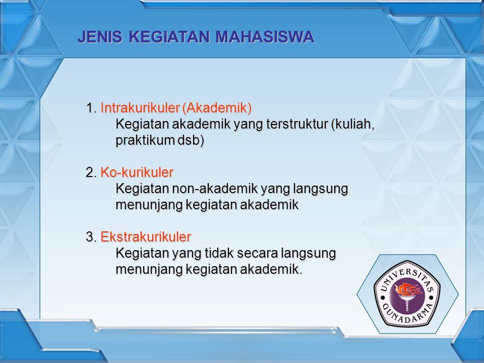JENIS KEGIATAN MAHASISWA