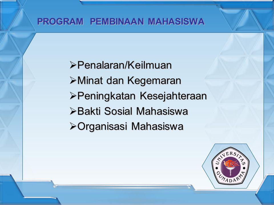 PROGRAM PEMBINAAN MAHASISWA