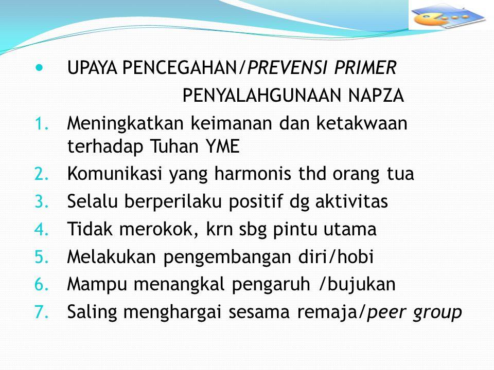 UPAYA PENCEGAHAN/PREVENSI PRIMER