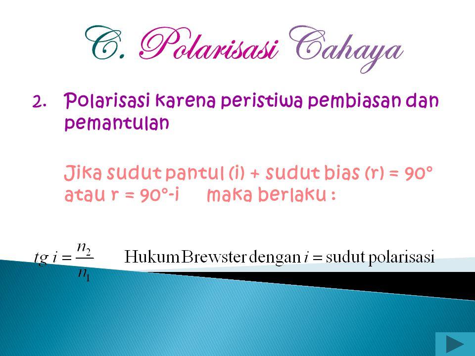 C. Polarisasi Cahaya 2. Polarisasi karena peristiwa pembiasan dan pemantulan.