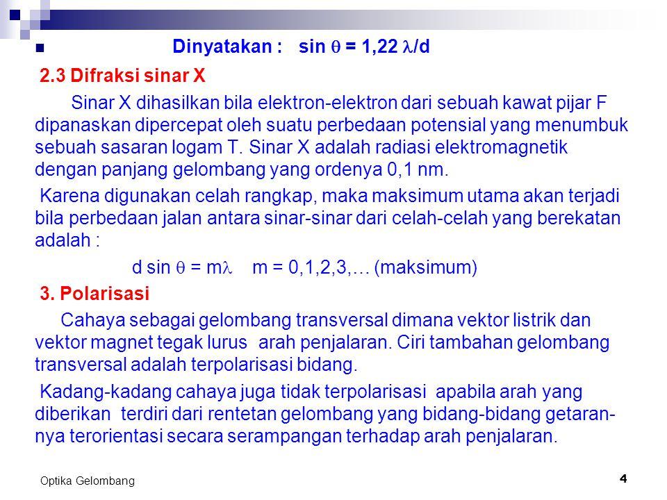 d sin  = m m = 0,1,2,3,… (maksimum) 3. Polarisasi