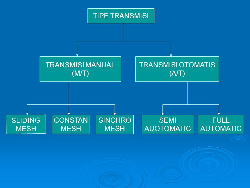 TIPE TRANSMISI TRANSMISI MANUAL. (M/T) TRANSMISI OTOMATIS. (A/T) SLIDING. MESH. CONSTAN. MESH.