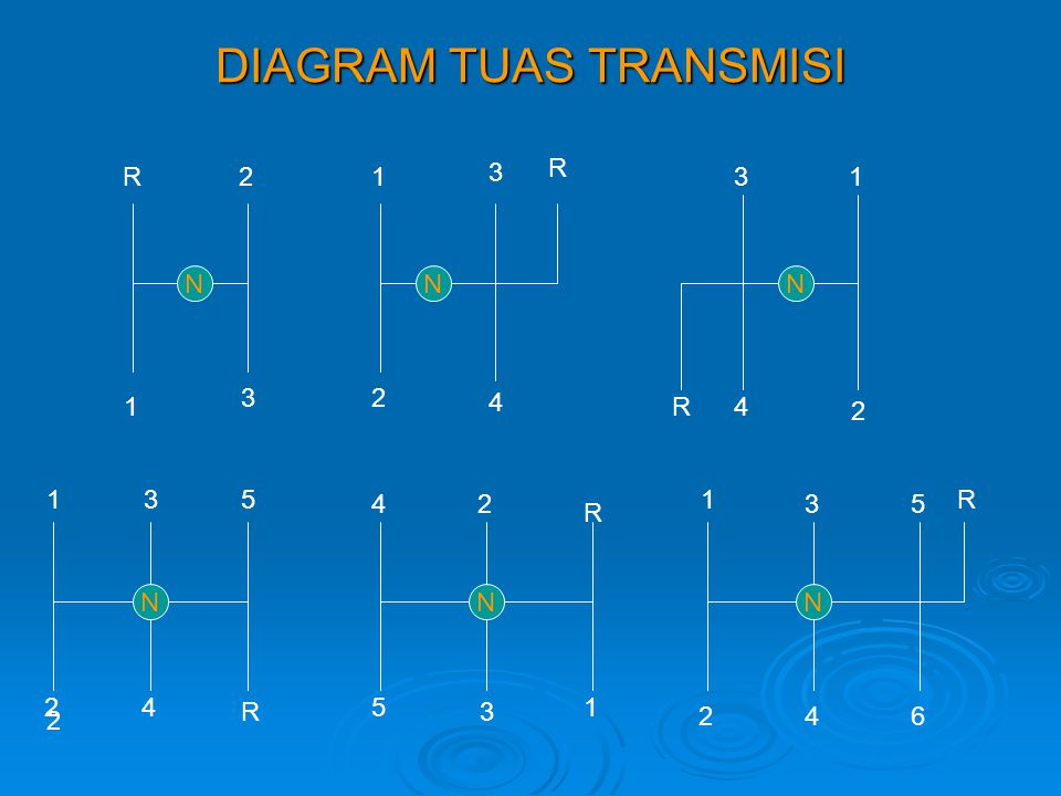 DIAGRAM TUAS TRANSMISI