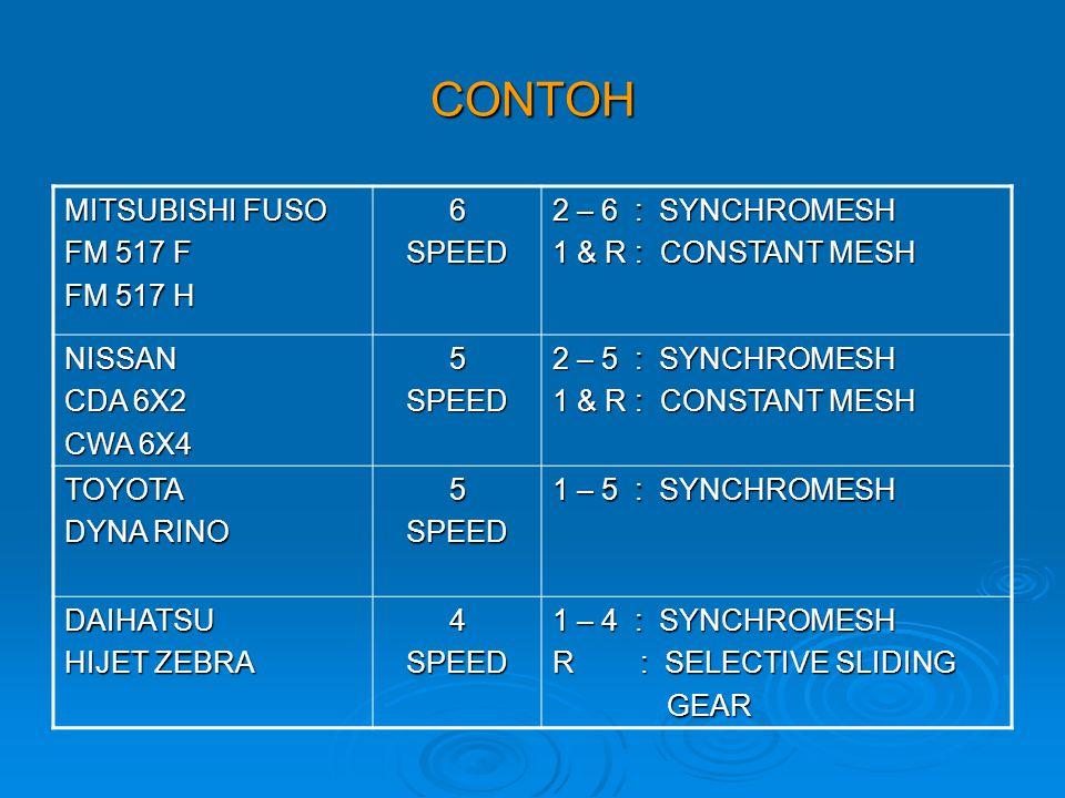 CONTOH MITSUBISHI FUSO FM 517 F FM 517 H 6 SPEED 2 – 6 : SYNCHROMESH