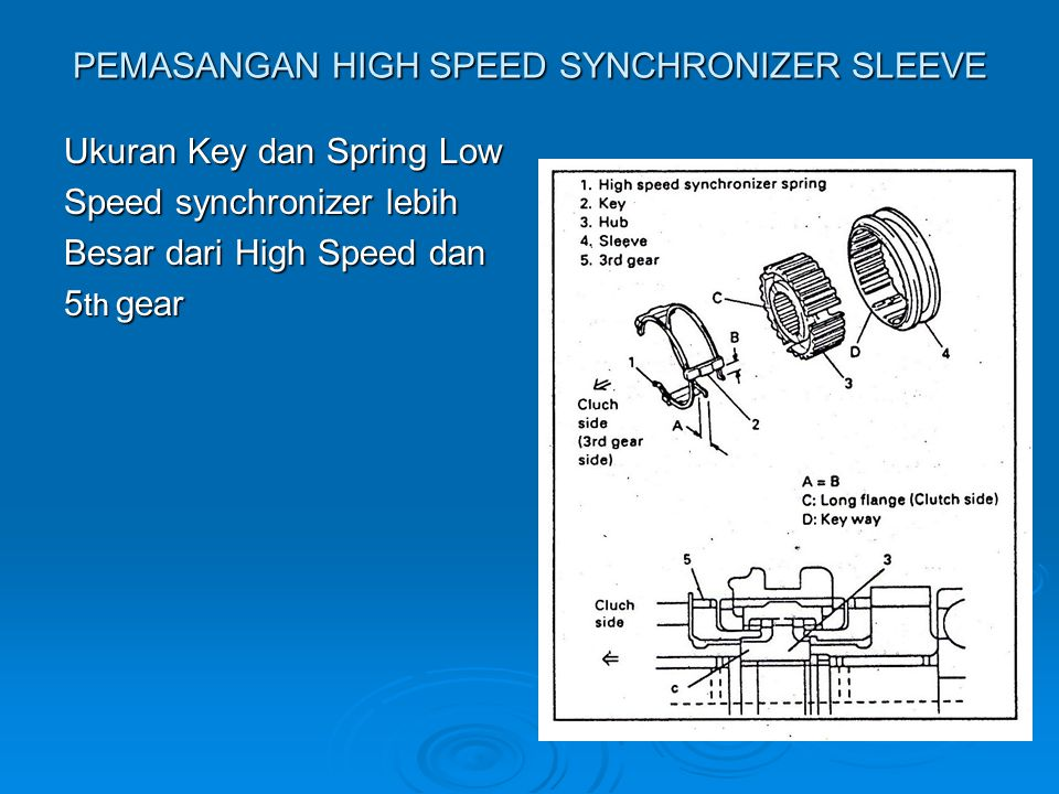 PEMASANGAN HIGH SPEED SYNCHRONIZER SLEEVE