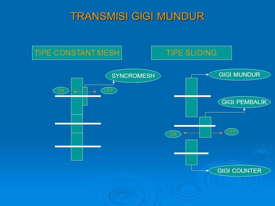 TRANSMISI GIGI MUNDUR TIPE CONSTANT MESH TIPE SLIDING SYNCROMESH