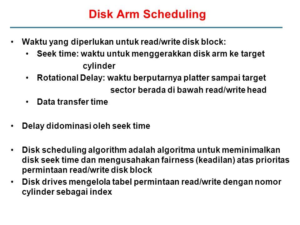 Disk Arm Scheduling Waktu yang diperlukan untuk read/write disk block: