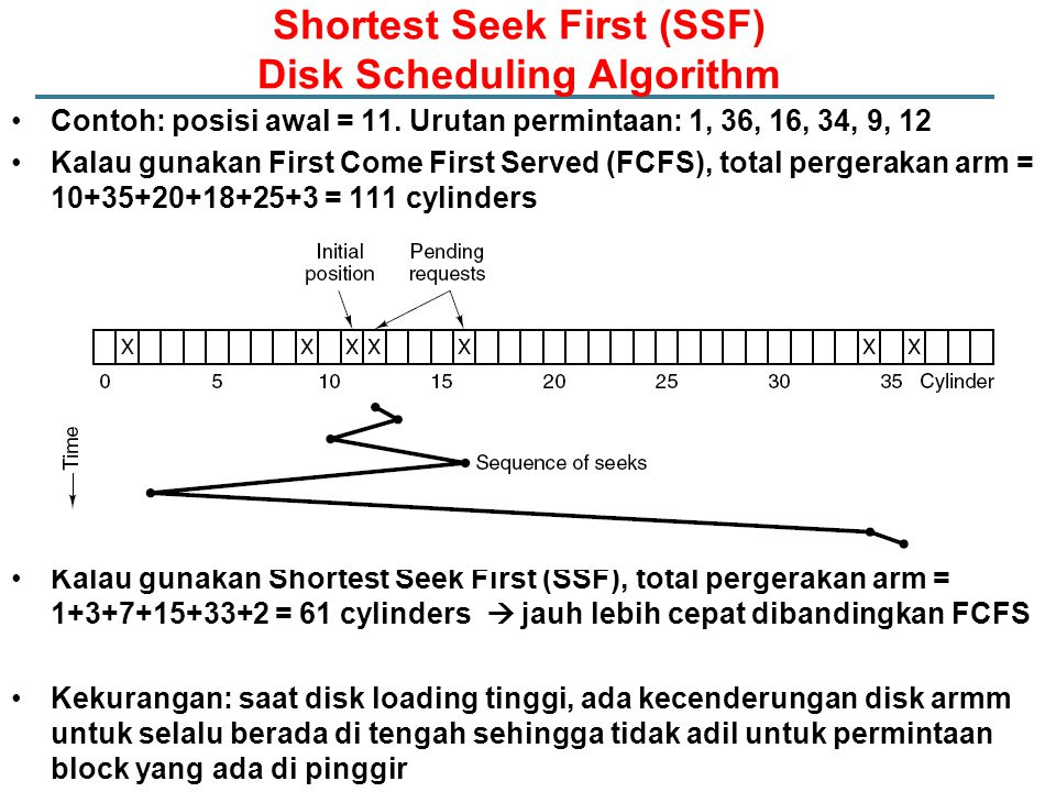 Shortest Seek First (SSF) Disk Scheduling Algorithm
