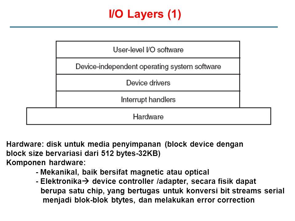 I/O Layers (1) Hardware: disk untuk media penyimpanan (block device dengan. block size bervariasi dari 512 bytes-32KB)