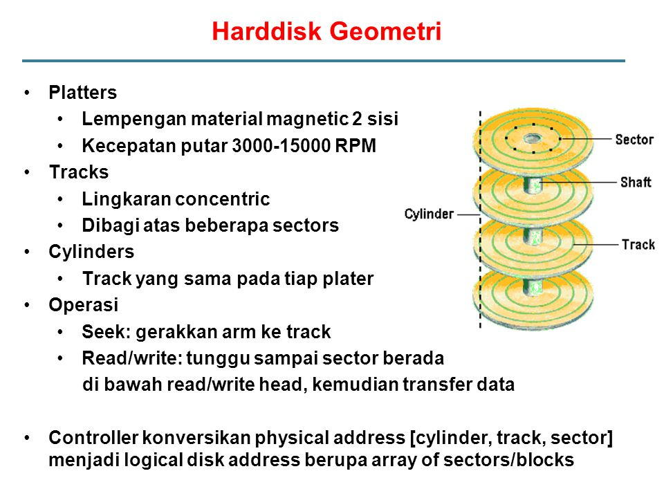 Harddisk Geometri Platters Tracks Cylinders Operation Platters