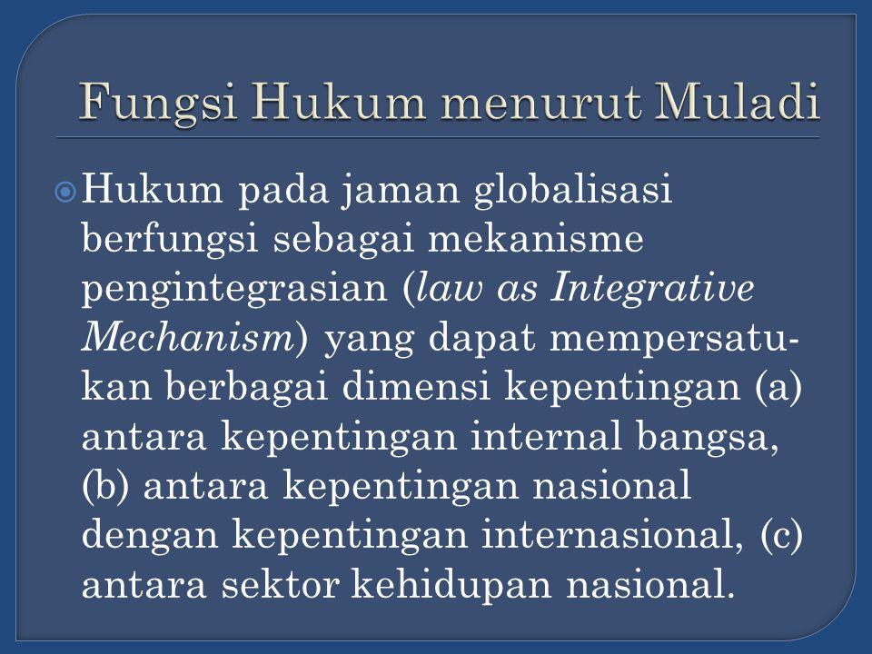 Fungsi Hukum menurut Muladi