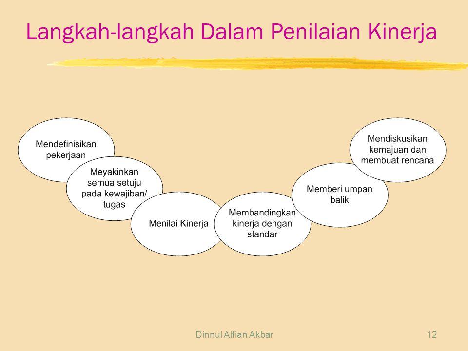 Langkah-langkah Dalam Penilaian Kinerja