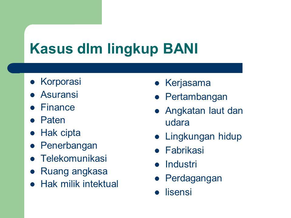 Kasus dlm lingkup BANI Korporasi Asuransi Finance Paten Hak cipta