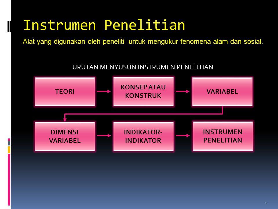Instrumen Penelitian Alat yang digunakan oleh peneliti untuk mengukur fenomena alam dan sosial. URUTAN MENYUSUN INSTRUMEN PENELITIAN.