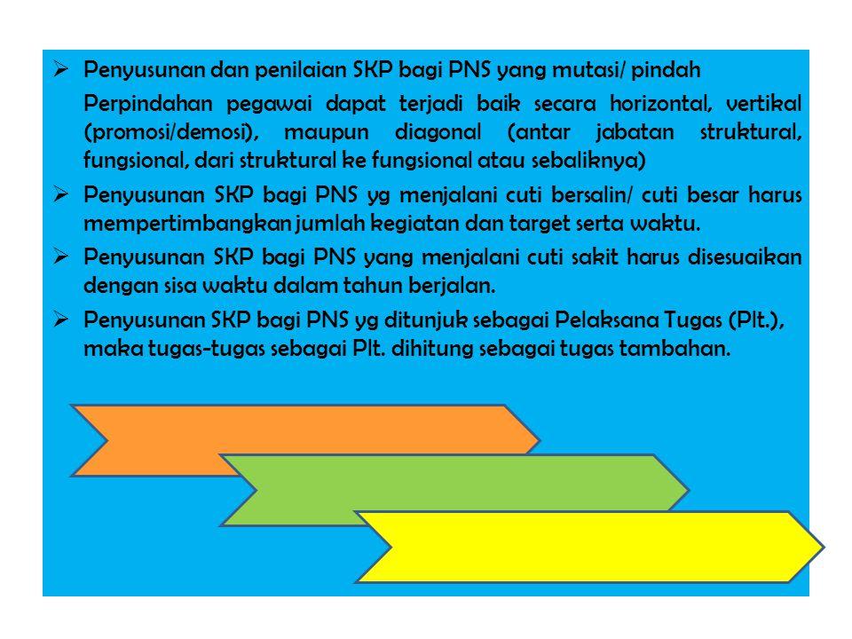 Penyusunan dan penilaian SKP bagi PNS yang mutasi/ pindah