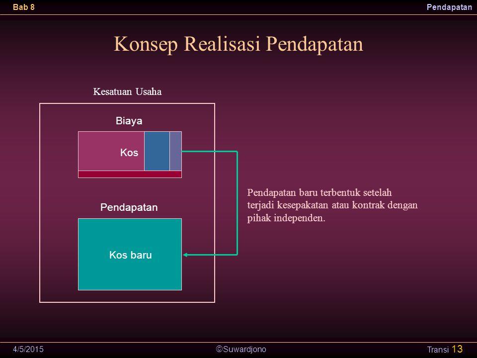Konsep Realisasi Pendapatan