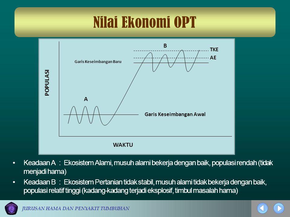 Nilai Ekonomi OPT Garis Keseimbangan Awal. Garis Keseimbangan Baru. TKE. AE. POPULASI. WAKTU. A.