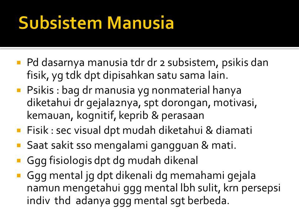 Subsistem Manusia Pd dasarnya manusia tdr dr 2 subsistem, psikis dan fisik, yg tdk dpt dipisahkan satu sama lain.