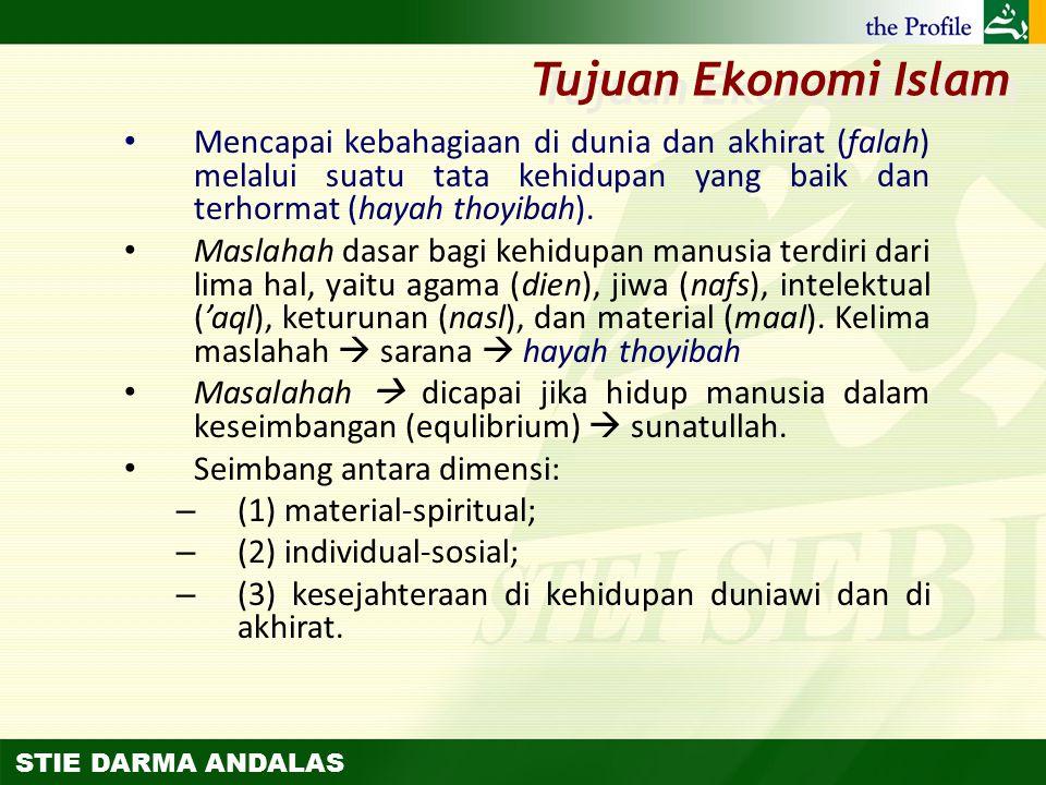 Tujuan Ekonomi Islam Mencapai kebahagiaan di dunia dan akhirat (falah) melalui suatu tata kehidupan yang baik dan terhormat (hayah thoyibah).