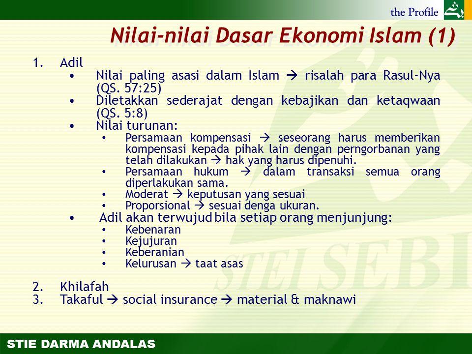 Nilai-nilai Dasar Ekonomi Islam (1)