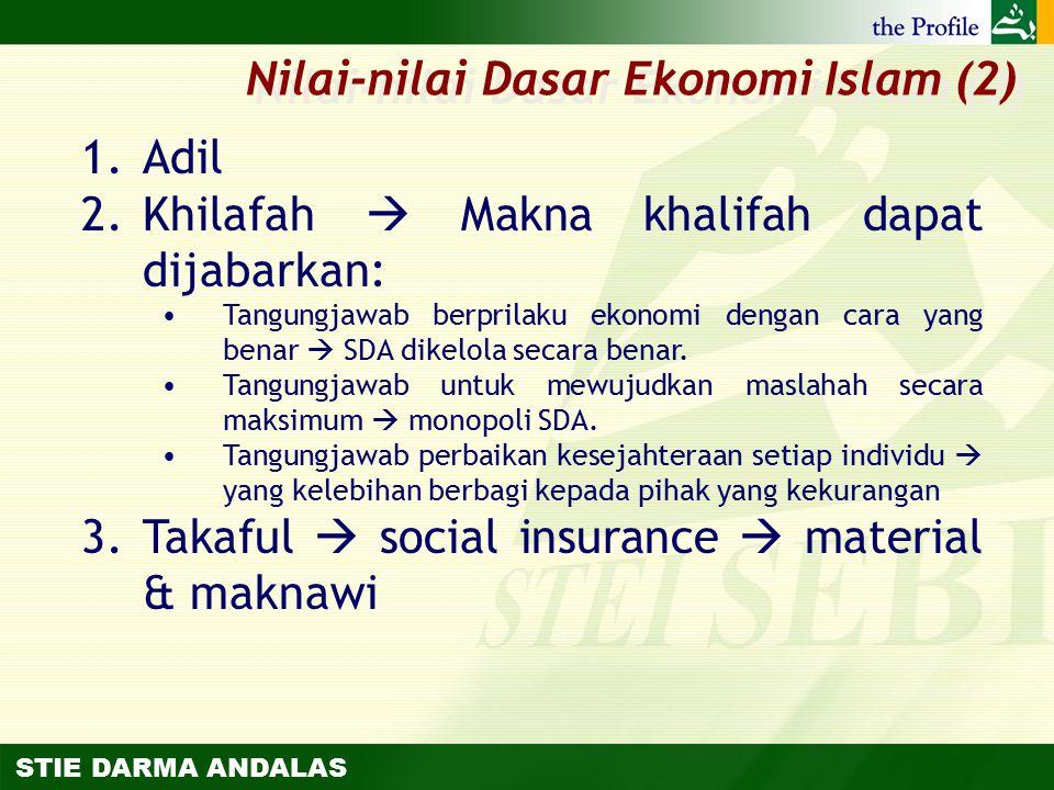 Nilai-nilai Dasar Ekonomi Islam (2)