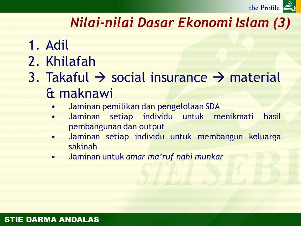 Nilai-nilai Dasar Ekonomi Islam (3)