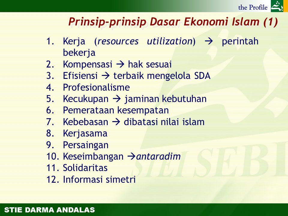 Prinsip-prinsip Dasar Ekonomi Islam (1)