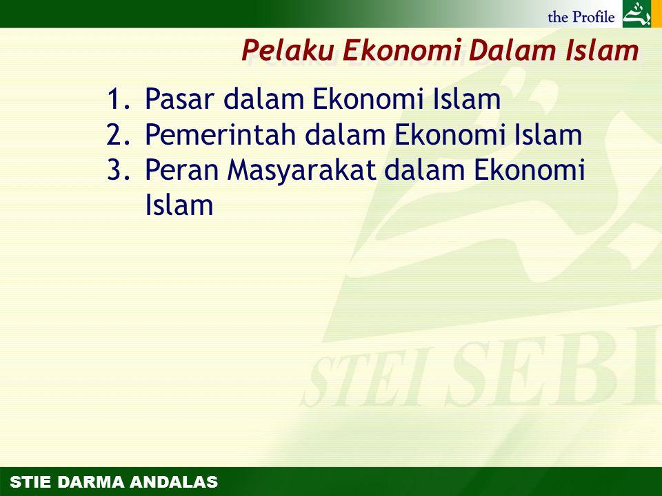 Pelaku Ekonomi Dalam Islam