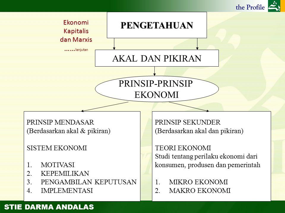 Ekonomi Kapitalis dan Marxis ……lanjutan