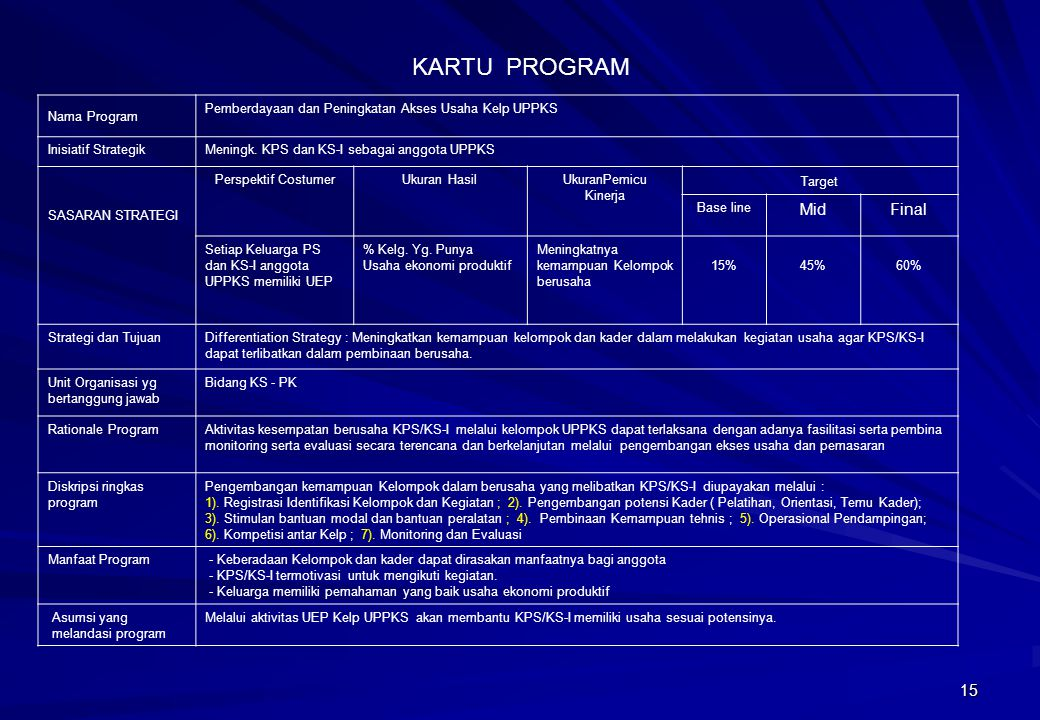 KARTU PROGRAM Mid Final Nama Program
